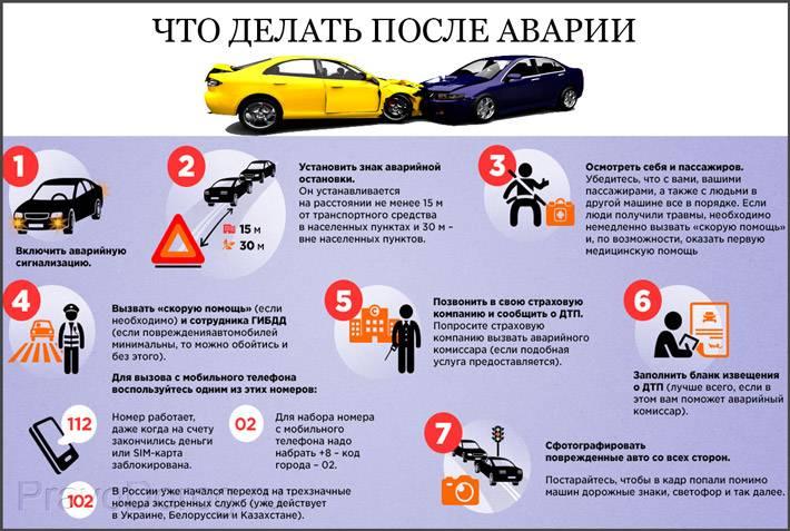 Что делать после оформления дтп: действия виновника и пострадавшего после оформления дорожно-транспортного происшествия | помощь водителям в 2021 и 2022 году