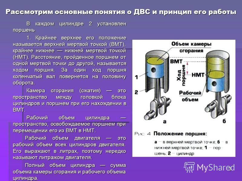 Расчет объема цилиндра двигателя: советы, объяснения, формулы