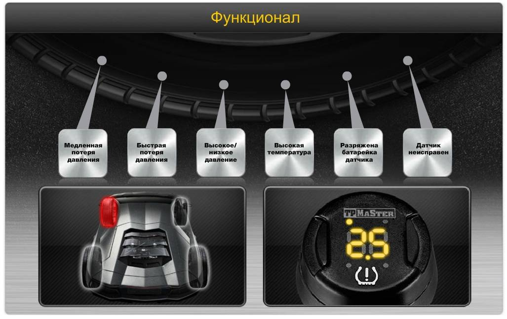 Bmw 3 series coupe #golden_phoenix › logbook › №32: датчики давления в шинах tpms — установка и работа