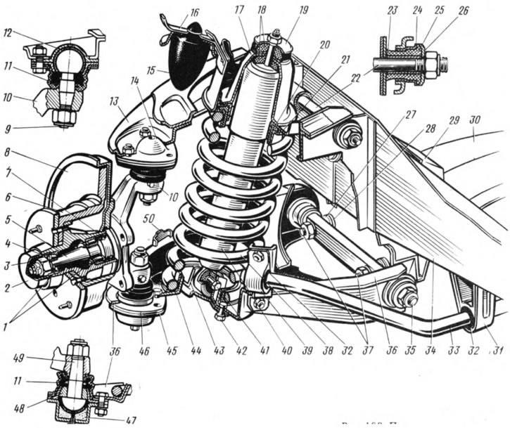 Передняя подвеска на ваз 2107 — устройство и ремонт подвески
