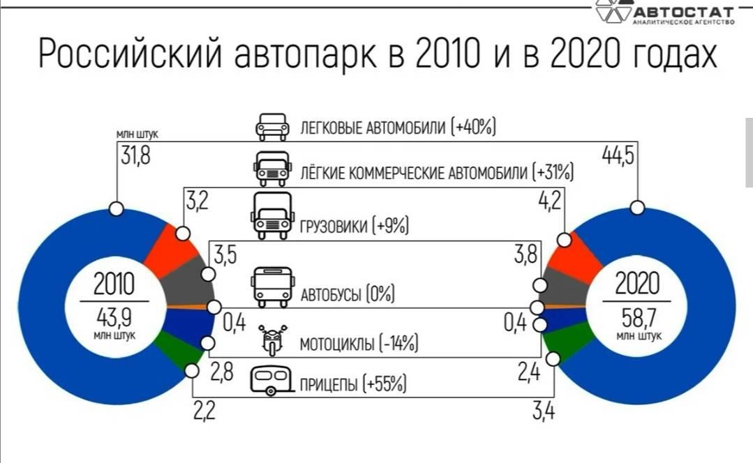Почему бизнес в россии не развивается —дело модульбанка — дело модульбанка