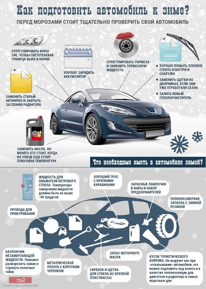 Покупка автомобиля зимой: что важно знать