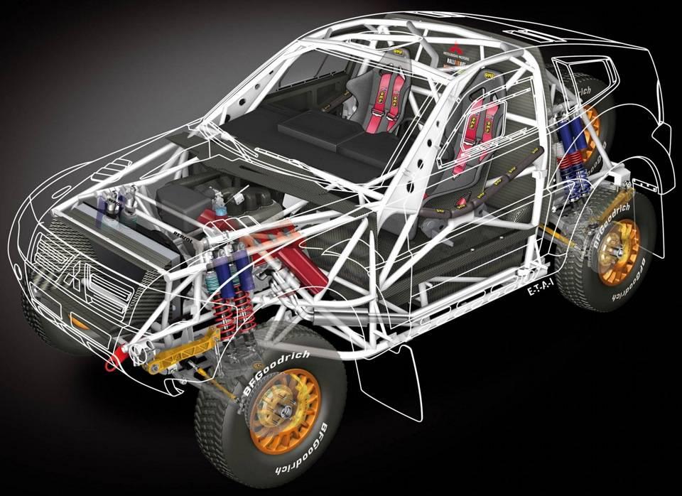 Рамная конструкция автомобиля: ее особенности и преимущества