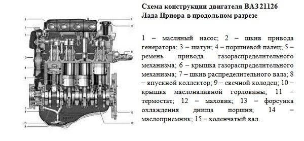 Двигатели лада гранта фл: особенности и недостатки | ladaevolution