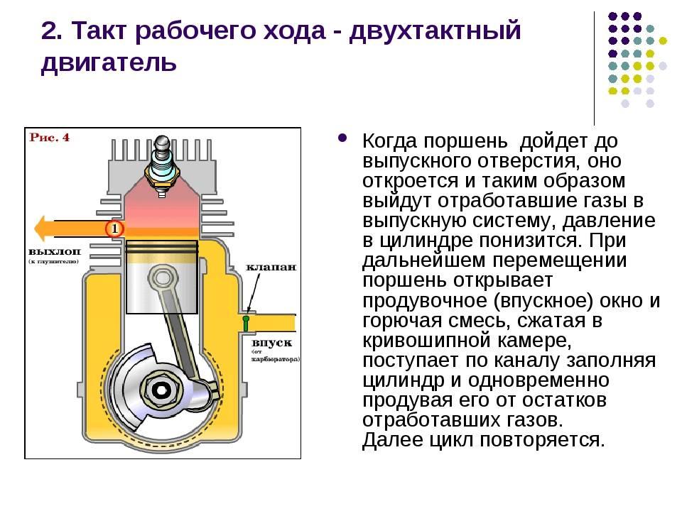 Принцип работы двухтактного двигателя и отличия от четырехтактного