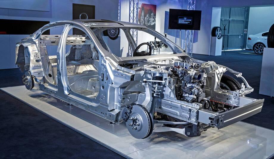 Крылатый наступает: почему кузова машин будущего будут алюминиевыми и чем это чревато. самые интересные автомобили из пластика кузов авто из пластика