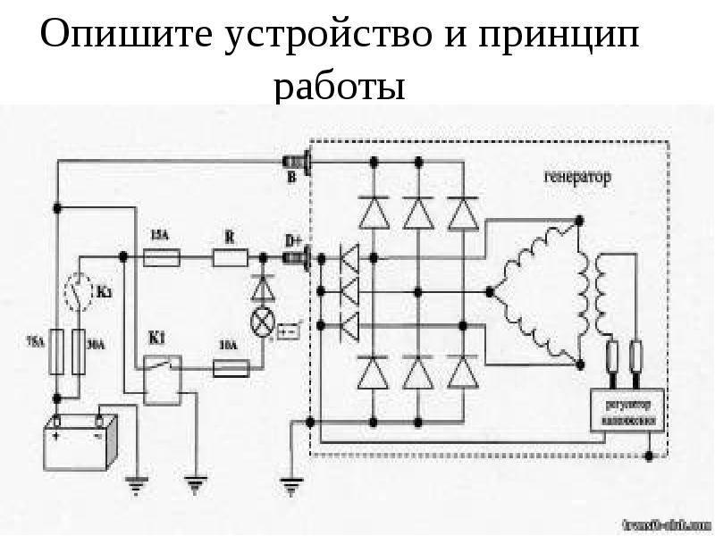 Автомобильный генератор: устройство, назначение и неисправности