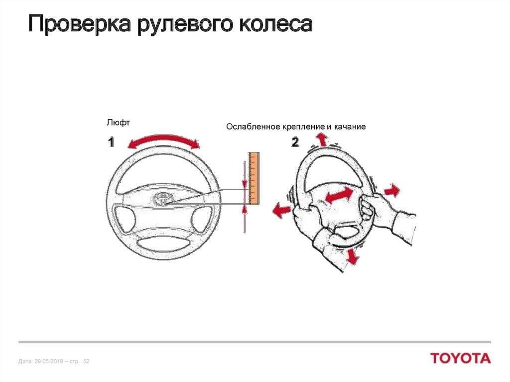 Причины люфта в рулевом управлении и его устранение