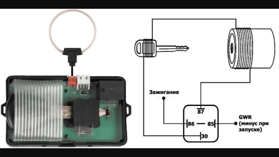 Как отключить иммобилайзер? 2 действенных способа + видео
