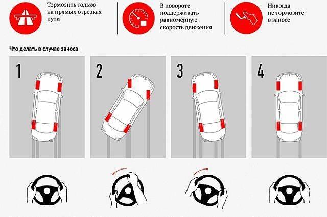 Как подготовить автомобиль к зиме - советы эксперта