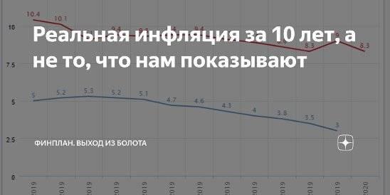 Долг колесом красен: россияне увлеклись автокредитами