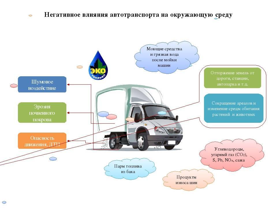 Рейтинг электромобилей для россии: топ-15 электрических авто, которые можно приобрести на российском рынке