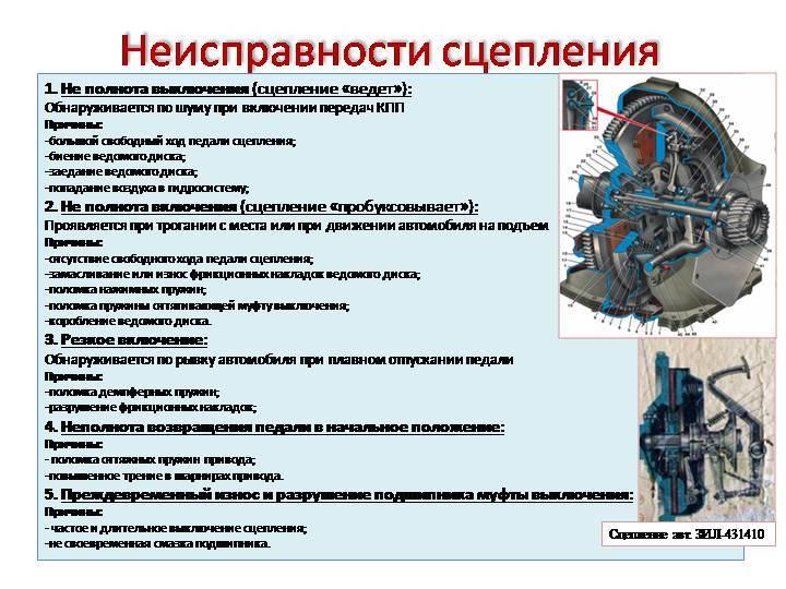 Сцепление: устройство, принцип работы, проверка, ремонт