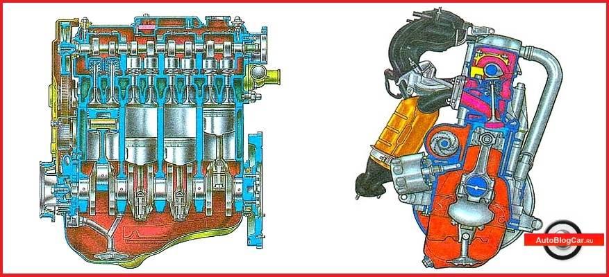 Двигатель ваз 21114 1.6 л. 8 кл. инжектор технические характеристики, расход масла, ресурс
