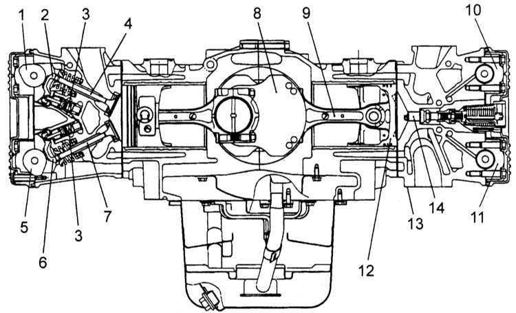 Оппозитный двигатель — плюсы и минусы, принцип работы