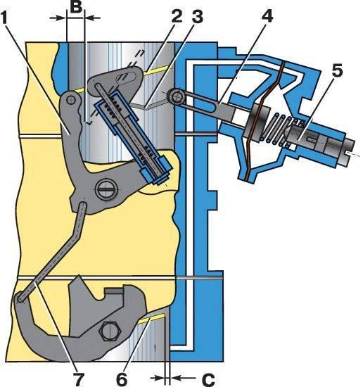 Как выставить зажигание на ваз 2107, инструкция по установке на карбюраторе и инжекторе