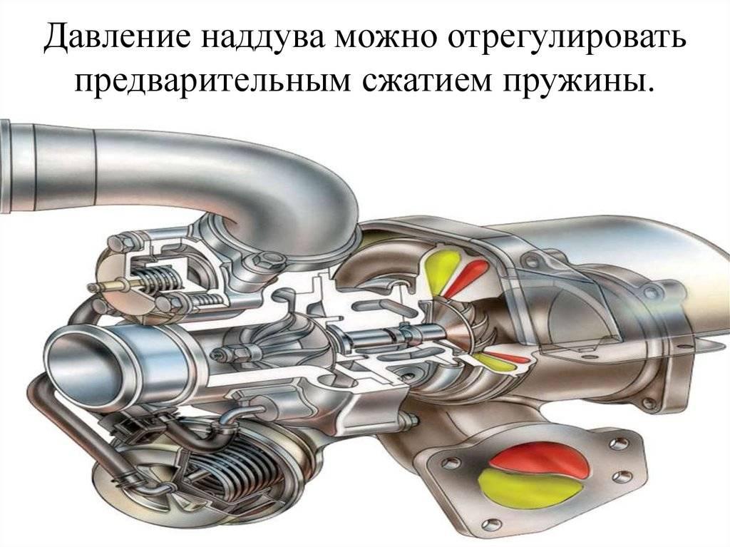 Система twin turbo — назначение, устройство, принцип работы