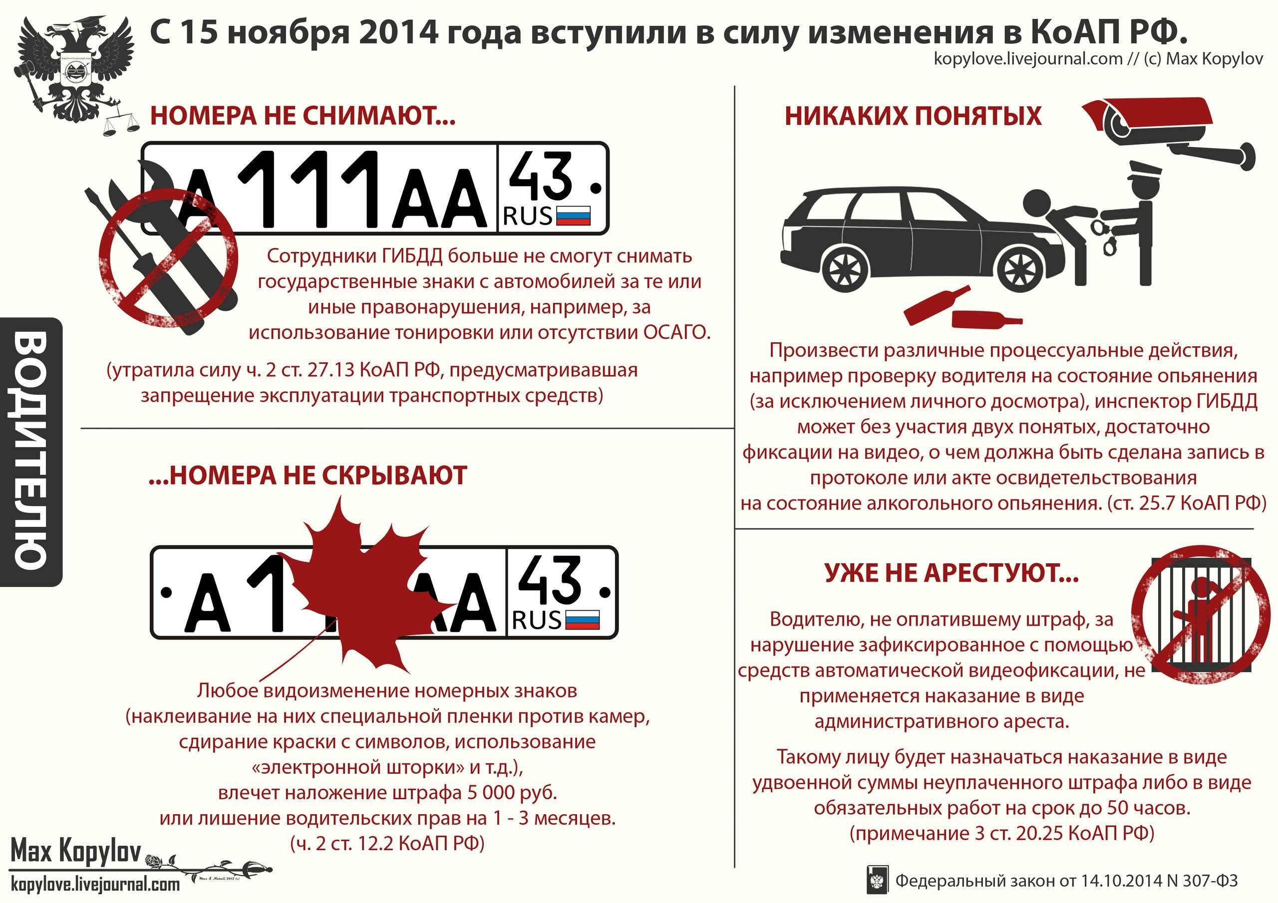За несправедливые штрафы водителям будут платить 20 тысяч рублей компенсации
