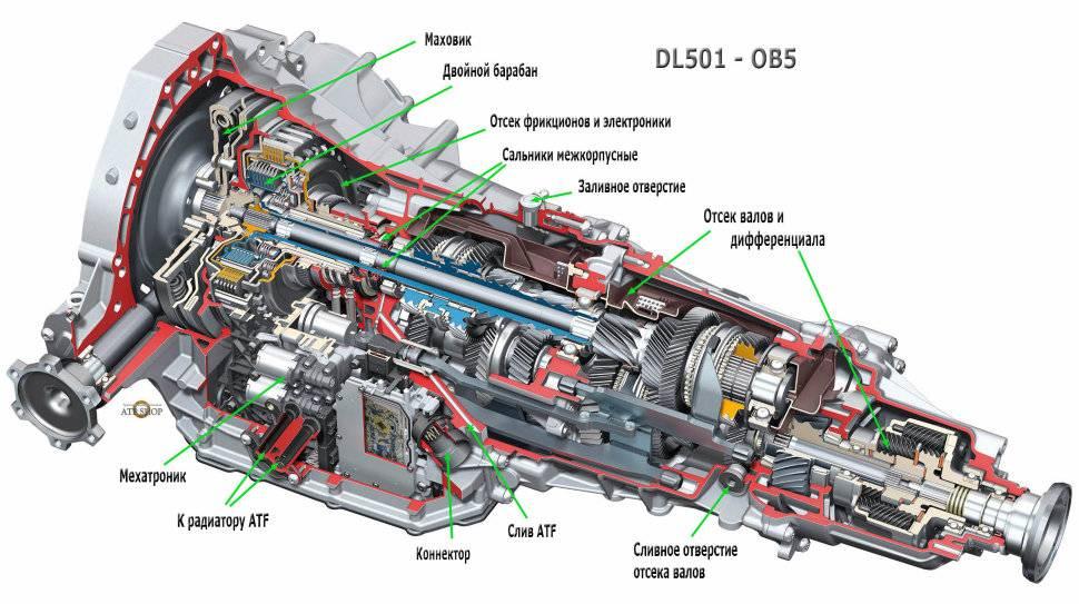 Двигатели ауди а4, характеристики двигателей audi a4 расход топлива, динамика