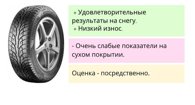 Радиус или диаметр колеса: как правильно