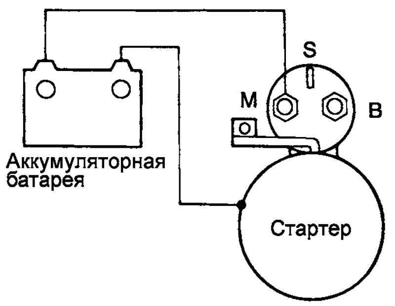 Втягивающее реле стартера - назначение, проверка и ремонт