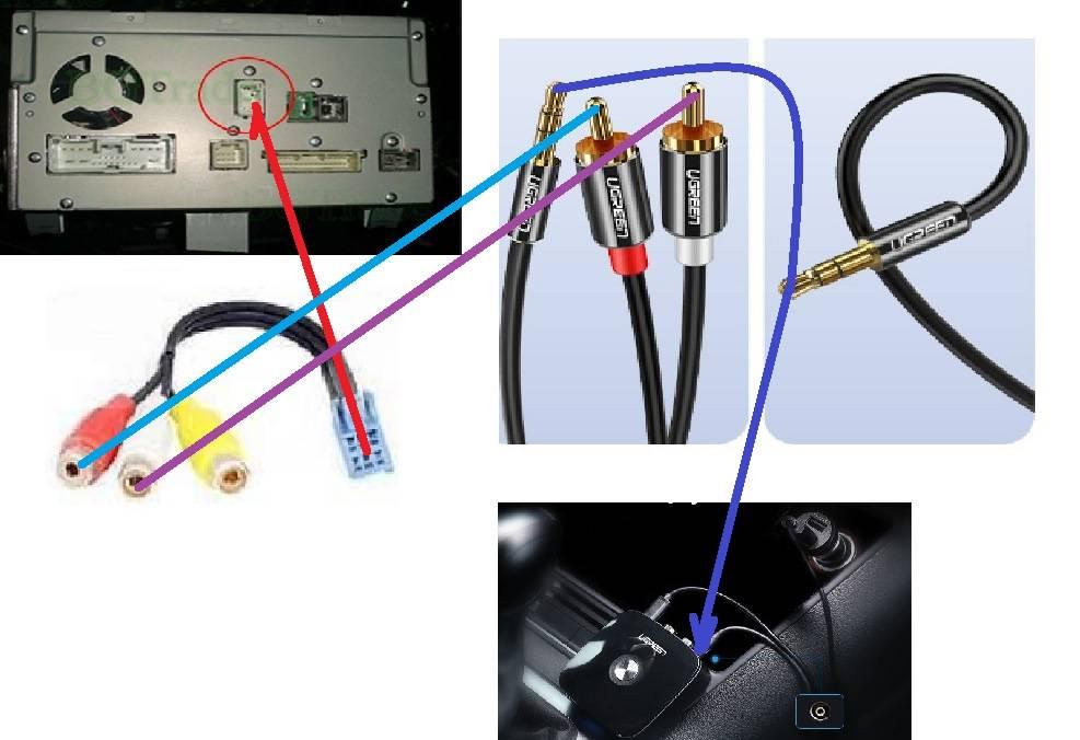 Как лучше подключить телефон к магнитоле: usb, aux, bluetooth или fm
