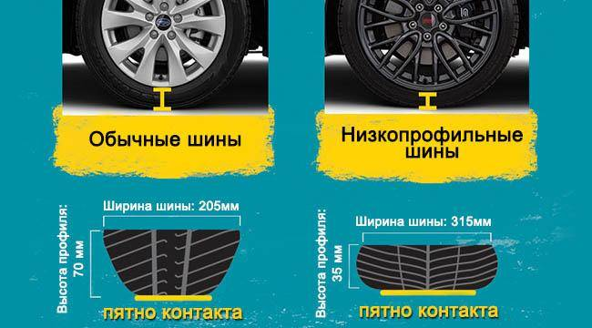 Низкопрофильные шины — что это такое. плюсы и минусы — все о авто