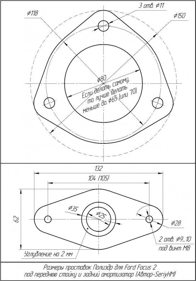 Увеличение клиренса форд фокус 2 седан, хэтчбек своими руками, чертежи, выбор изделий - autotopik.ru