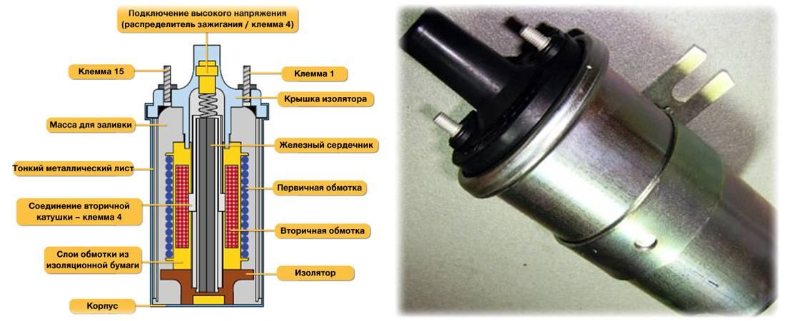 Проверка модуля зажигания ваз 2110: инжектор - авто журнал карлазарт