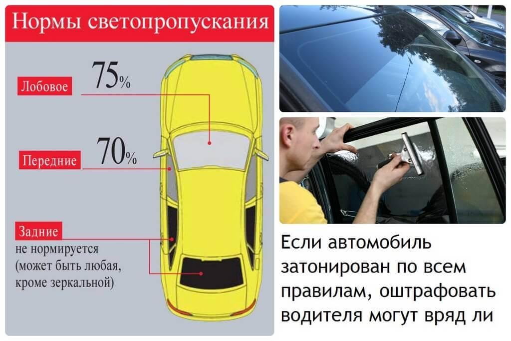 Как проверяют тонировку автмобиля