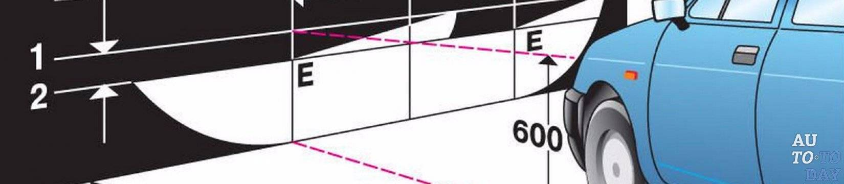 Как отрегулировать фары на ваз 2110 своими руками (видео)