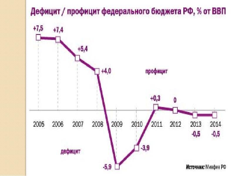 Рынок запчастей — 2020: тенденции, перспективы, прогнозы