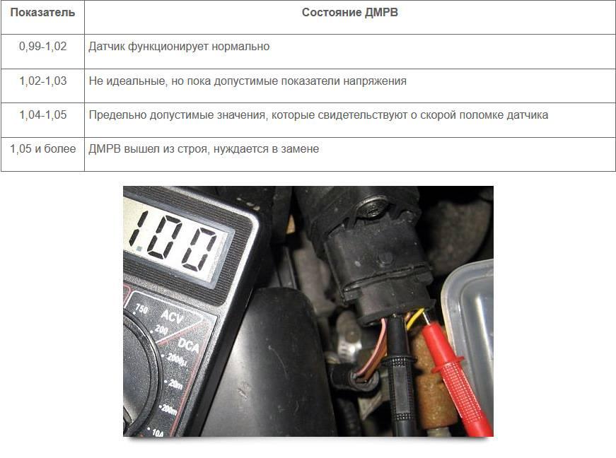Проверить работоспособность дмрв мультиметром