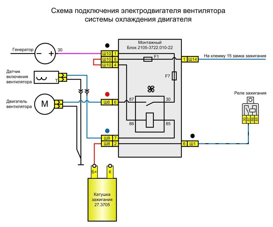 Резистор.сопротивление резистора. маркировка резисторов.