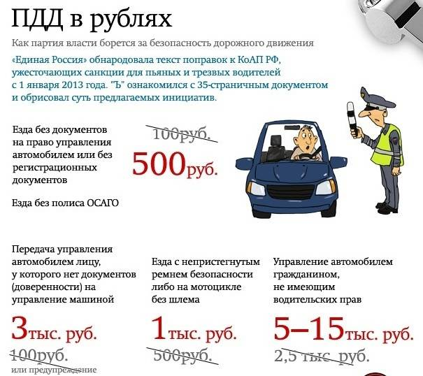 Лишили прав, как ездить - водительские хитрости - realconsult.ru