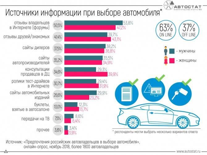 5 лучших производителей автомобильных фар - рейтинг 2021
