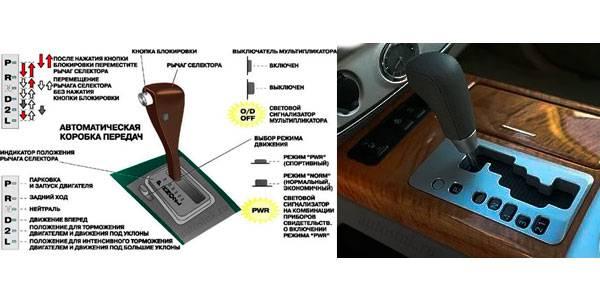 Как снять машину с ручника на автомате? - ответы на вопросы про обучение и работу