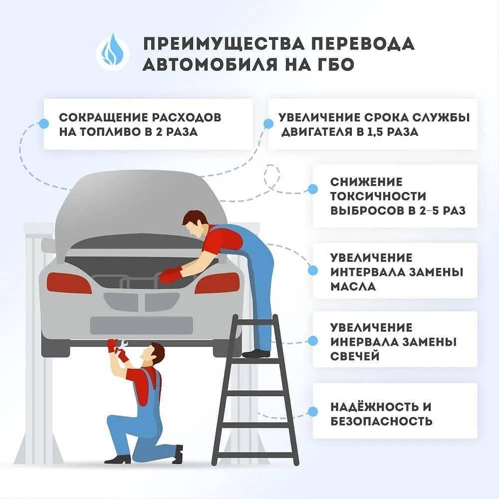 Не газуй: как выбрать автомобиль на ГБО