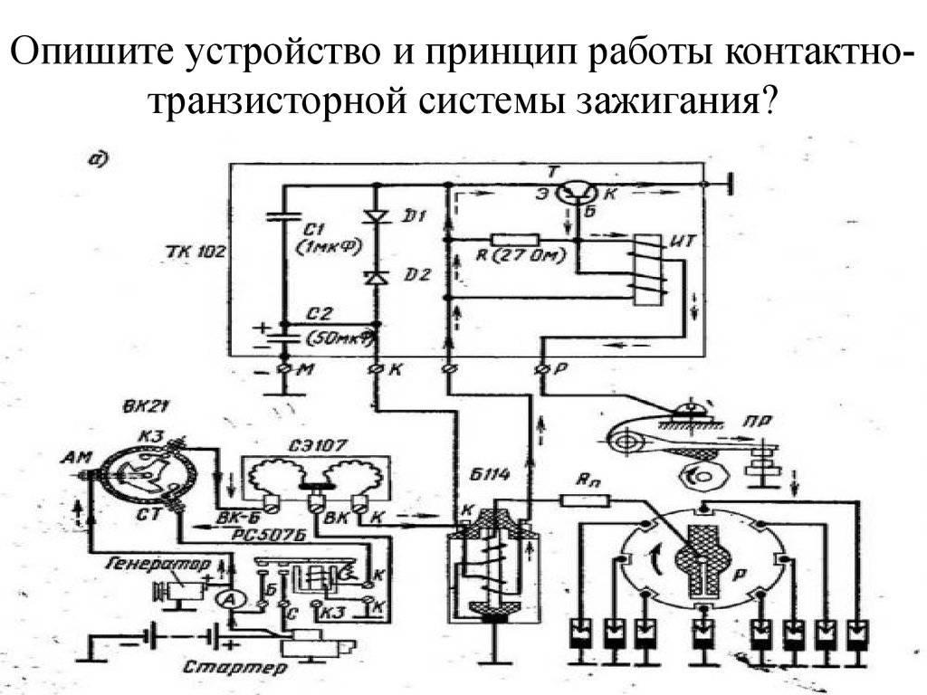 Системы зажигания автомобиля: типы, устройство и принцип работы