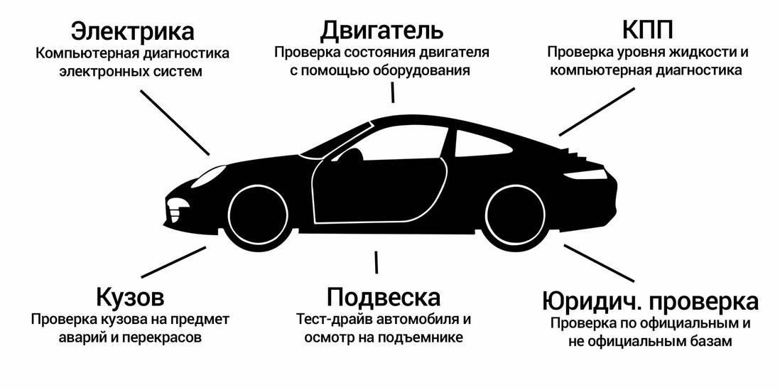 Лучшие в мире автомобильные акустические системы | авто info