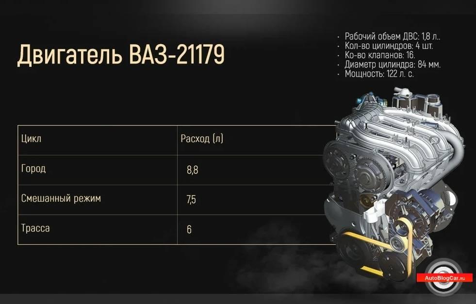Лада веста кросс двигатель 1.8 характеристики и слабые места