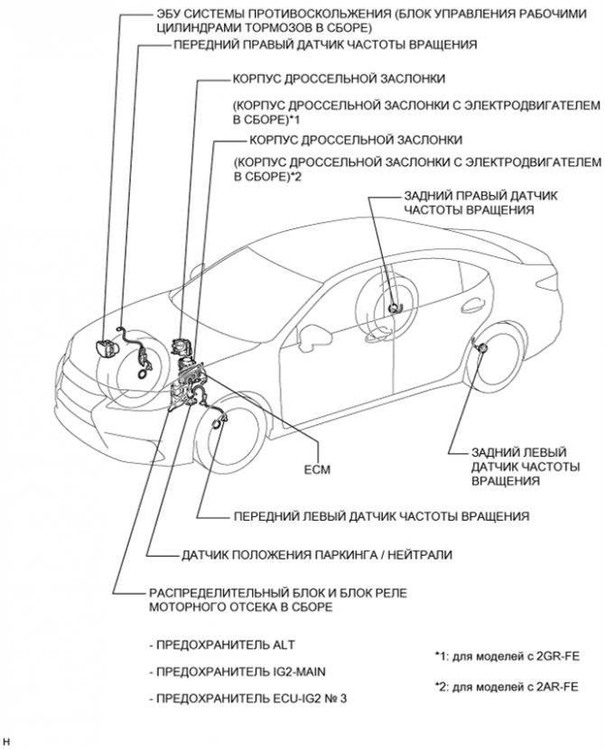 Для чего нужен круиз контроль в автомобиле, что это такое, как работает, полезные советы