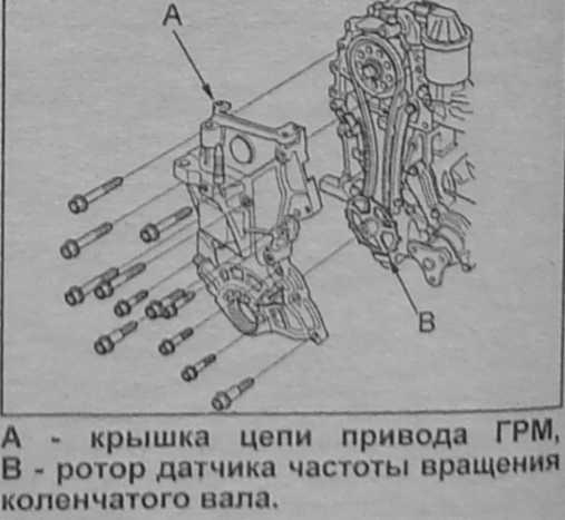Меняем цепь грм своими руками: 3 основных этапа | auto-gl.ru