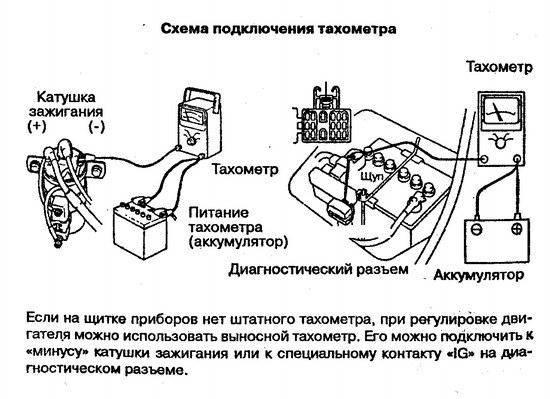 Как подключить тахометр на дизельный двигатель