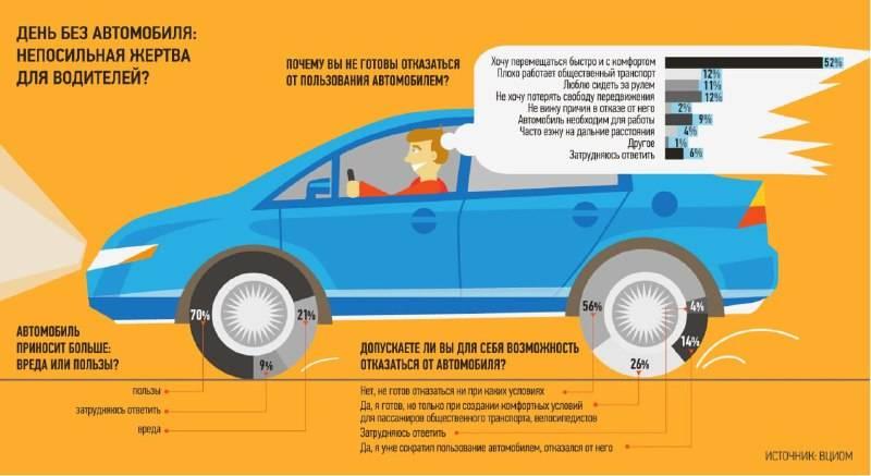 Лучшие в мире автомобильные акустические системы