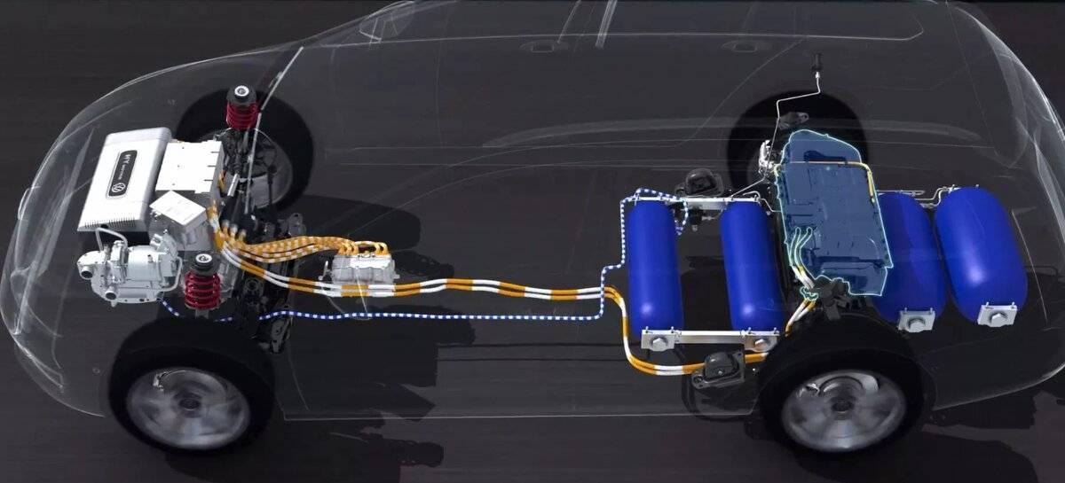 Всё про водородный двигатель для автомобиля: что это, как работает, схема, фото, безопасность,