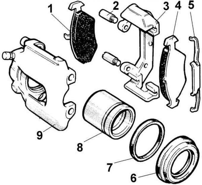 Что такое тормозной суппорт автомобиля? принцип работы и как обслуживать.