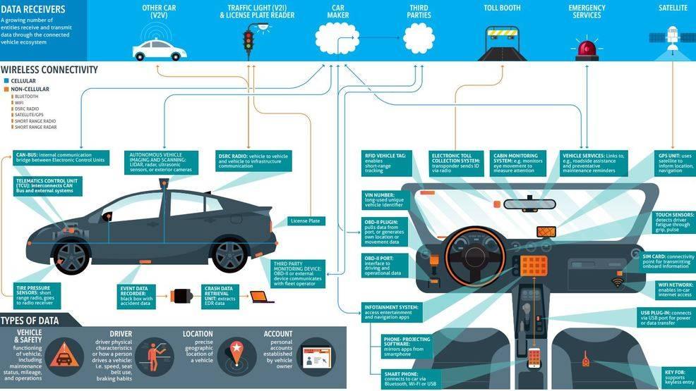 Выбор авто по параметрам — подбор идеального семейного автомобиля и его характеристики