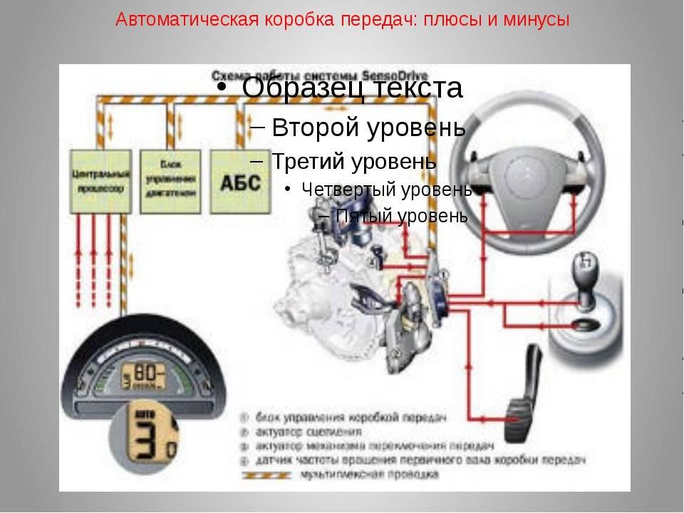 Что лучше: автомат или механика. плюсы и минусы акпп и мкпп, как выбрать | avtoskill.ru