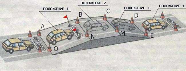 Стоит ли на «автомате» ставить машину на «ручник» или всё же оставлять на «паркинге»?